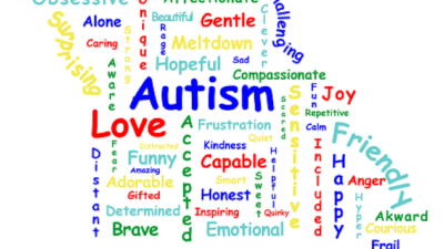 Autism - Services, Support and Rights